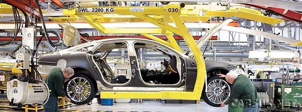 Jaguar-Production