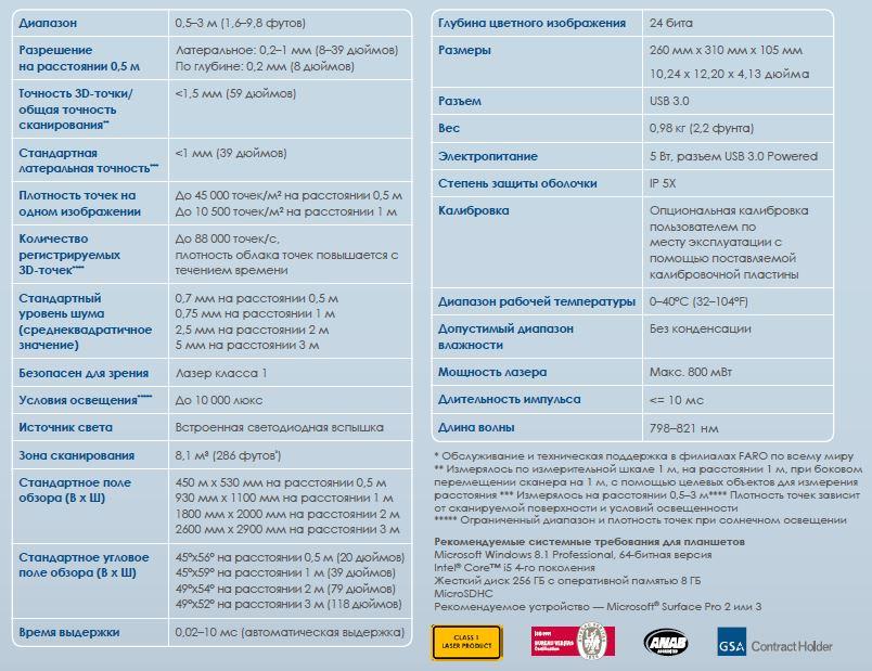 Эксплуатационные характеристики сканера Freestyle3D